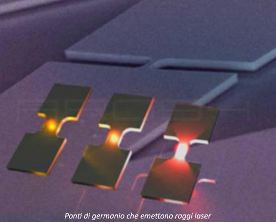 I computer a raggi laser: un futuro non così lontano