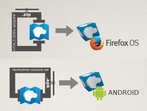 mozilla-apk-cli: da Open Web App ad APK